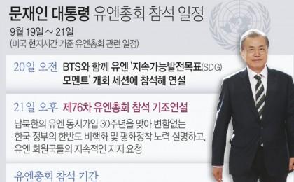 문대통령, 오늘 미국 출국…BTS와 함께 유엔무대에