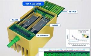 400기가 광 송수신 엔진 개발
