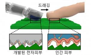 손가락 감각 모사 인공전자피부