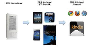 [2012년, HTML5 혁명 온다] <상> 모바일 생태계 지각변동