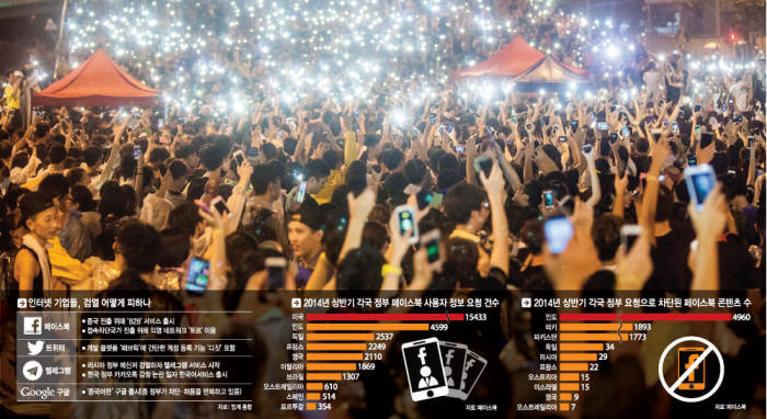 [커버스토리]사행성 논란일자 페이스북이 한국 계정 접근을 막아
