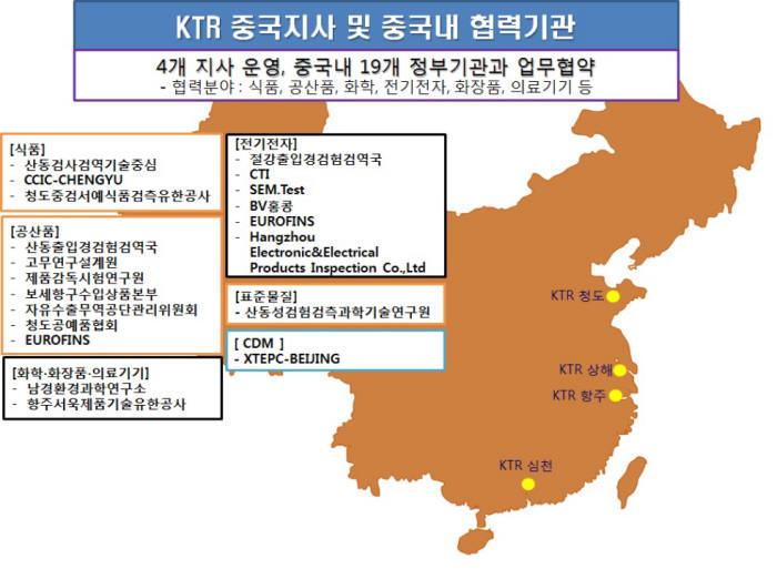 KTR `한중 FTA` 계기로 中 진출기업 밀착지원 강화