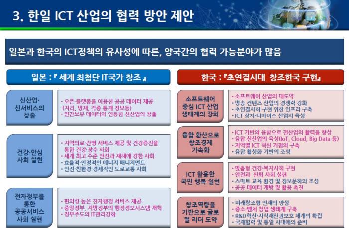 한국과 닮은 일본 ICT정책…경험 갖춘 국내 기업 진출 `호기`