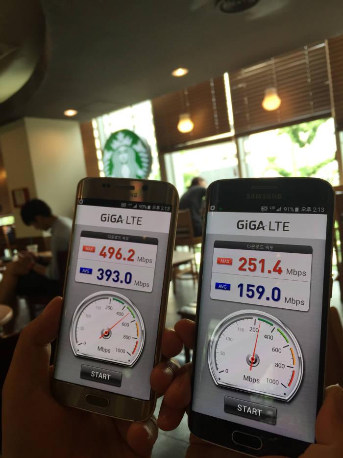 지난 25일 서울 스타벅스 광화문점에서 기가LTE와 3밴드CA 속도를 비교해봤다. 왼쪽이 기가LTE, 오른쪽이 3밴드CA다. 주황색 숫자가 최고속도를, 파란색 숫자가 평균속도를 나타낸다. 기가LTE 속도가 월등히 빠름을 알 수 있다.
