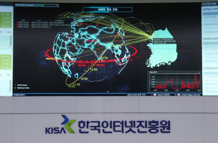 한국인터넷진흥원 인터넷침해대응센터 상황실에 마련된 사이버보안 현황판 일부. 지구본에서 우리나라로 수없이 이어진 실선이 디도스 공격 현황을 의미한다.