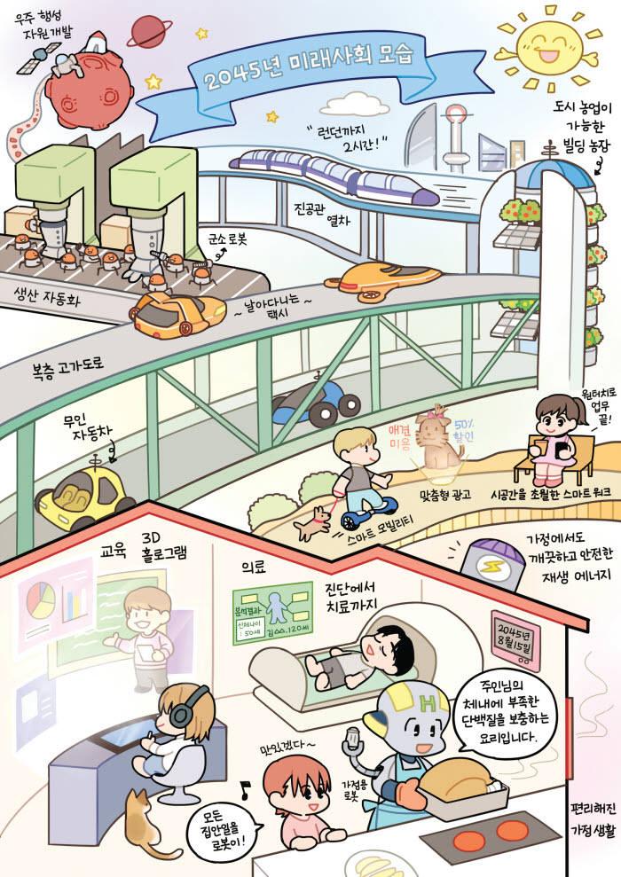 2045년 미래 (자료:2014 미래사회@인터넷)
