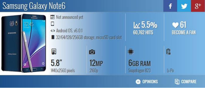 해외매체에 공개된 갤럭시노트6 사양/사진=GSM아레나