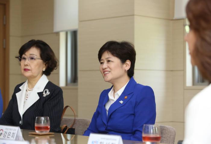 SW여성인재 생태계 조성 간담회에 참석한 강은희 여성가족부 장관
