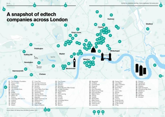 런던에 있는 에듀테크 관련 대표 스타트업 <출처: ednfoundation.org>