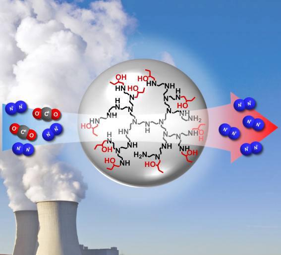 KAIST 최민기 교수팀이 개발한 신규 흡착제의 이산화탄소 포집 공정 개념도