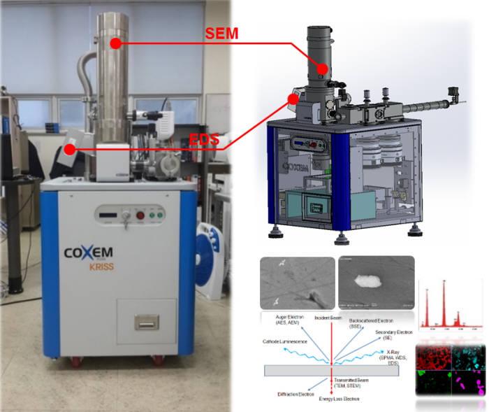 실시간 나노입자 복합특성 분석 장치 `PCDS`