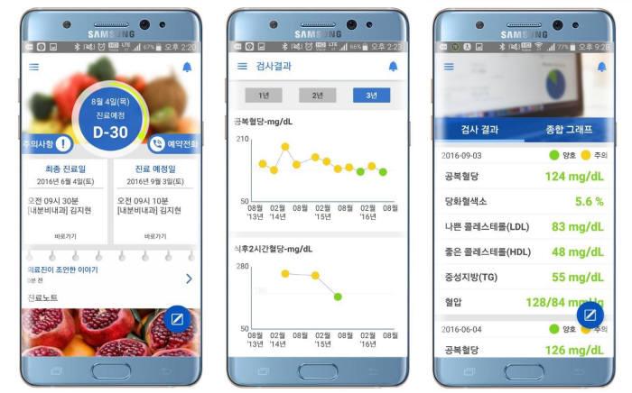 휴레이포지티브가 개발한 모바일 헬스케어 앱
