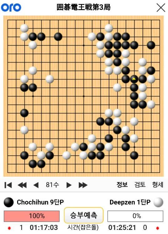조치훈 9단과 딥젠고 제3국 81수 기보(사이버오로).