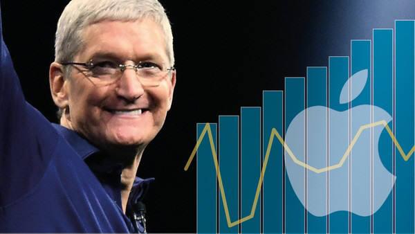애플 앱 개발자들 작년 23조원 벌어