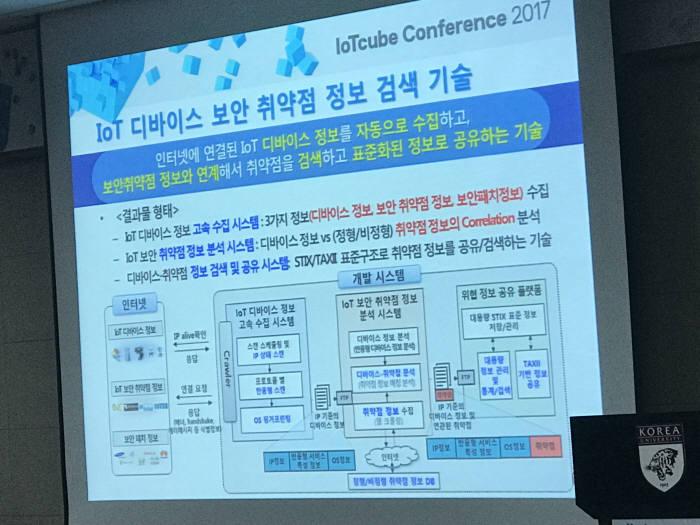 KISA는 7일 고려대에서 열린 `IoT큐브 컨퍼런스`에서 IoT 디바이스 보안 취약점 정보 검색 기술을 발표했다.