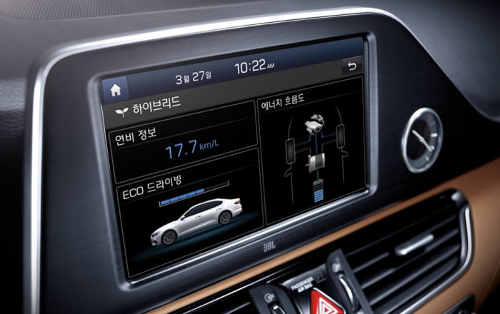 현대자동차 그랜저IG 하이브리드 에너지 흐름도