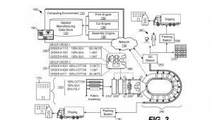 아마존, 패스트패션 주도하나...주문형 생산시스템 특허 등록