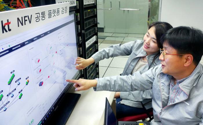 KT, 네트워크 가상화 상용망 도입