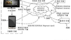 블록체인 주요 특허, 무엇이 있나
