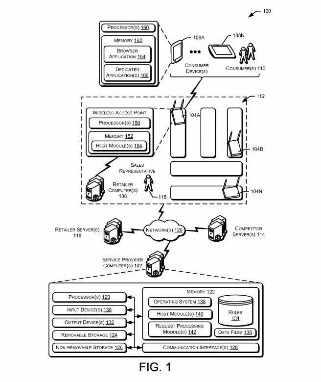아마존이 매장 내 가격비교를 막기 위해 등록한 특허(US9665881) 도면 / 자료: 미국 특허청(USPTO)