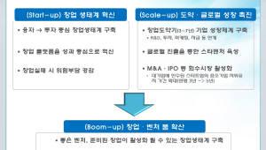 "CIPO 정책세미나, ""M&A 늘려 스타트업 특허 손실 막자"""