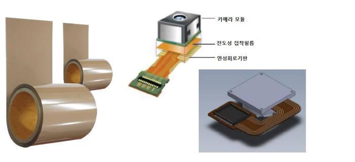 전도성 접착필름 적용 예(자료: 제이에이치씨)