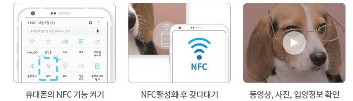 오승이에스가 개발한 '반려동물 스마트액자' 이용 방법.