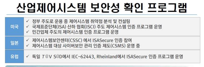 ICS 보안요구사항 마련...설계부터 안전성 확보해야