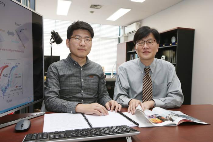 연구에 참여한 문한얼 박사(왼쪽), 유승협 교수(오른쪽)