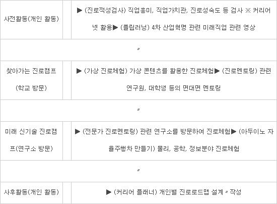 """VR로 미래 진로체험을""…교육부, 중·고교 순회 운영"