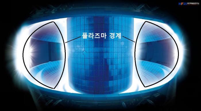 그림.3 한국형 핵융합로 KSTAR의 내부에 있는 토카막. 플라스마를 강한 자기장 속에서 발생시키는 이 장치에서 전기장이 측정됐다. 출처: 이관철