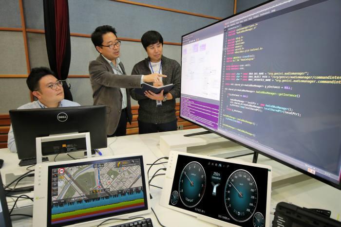 현대·기아자동차 연구소 직원들이 커넥티드카 운영체제 'ccOS(Connected Car Operating System)' 테스트를 진행하고 있는 모습. (제공=현대·기아차)