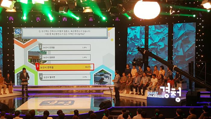 케이시크의 스마트몹 기술이 적용된 방송 프로그램 '경청' 은 시청자가 스마트폰으로 실시간 투표, 설문, 메시지 전송 등 기능을 사용하면서 토크쇼에 참여할 수 있다.