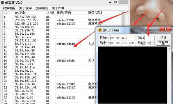 IP카메라 해킹 왜 심한가 했더니...中서 자동 해킹툴 유통