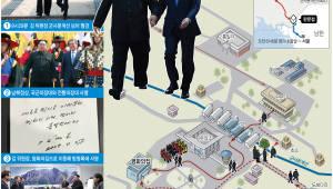 사진으로 살펴 본 첫 남북 정상회담