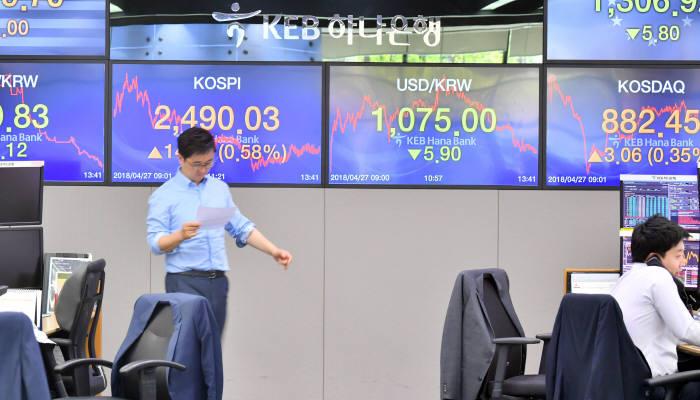 남북정상회담이 열린 27일 코스피 지수는 장중 2500을 돌파하며 상승했다. 서울 을지로 KEB하나은행 딜링룸. 박지호기자 jihopress@etnews.com