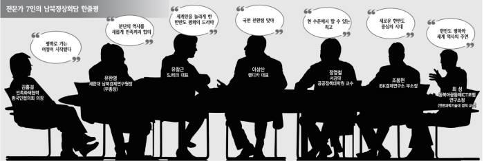 [2018 남북정상회담]'완전한 비핵화' 명시는 됐으나... 남은 과제는