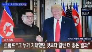 북미 회담 훈풍에 차익실현 들어간 코스피...'코리아 디스카운트'해소 기대