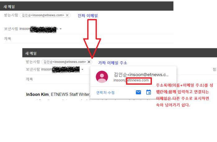 공격자는 이메일 서비스 주소록 성명을 적는 란에 김인순<insoon@etnews.com>을 넣고 연결 이메일을 insoon@etnnews.com 식으로 만들어 공격한다. 수신자는 마치 진짜 발신자가 메일을 보낸 것으로 착각하기 쉽다.