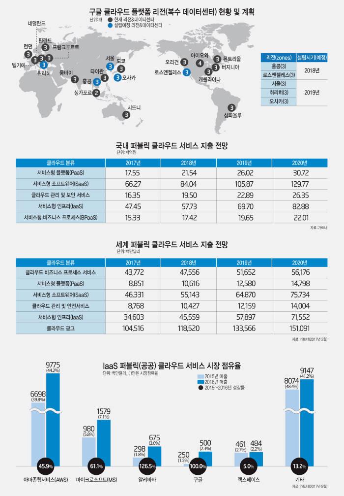 2016년 1월 서울 삼성동 코엑스인터컨티넨탈 호텔에서 열린 AWS클라우드 행사에서 앤디 재시 글로벌 총괄 사장이 서울 리전 론칭 등 사업 전략을 발표하고 있다. AWS는 데이터센터 설립을 공식화한 후 국내 시장 공략에 속도를 냈다. AWS코리아 제공