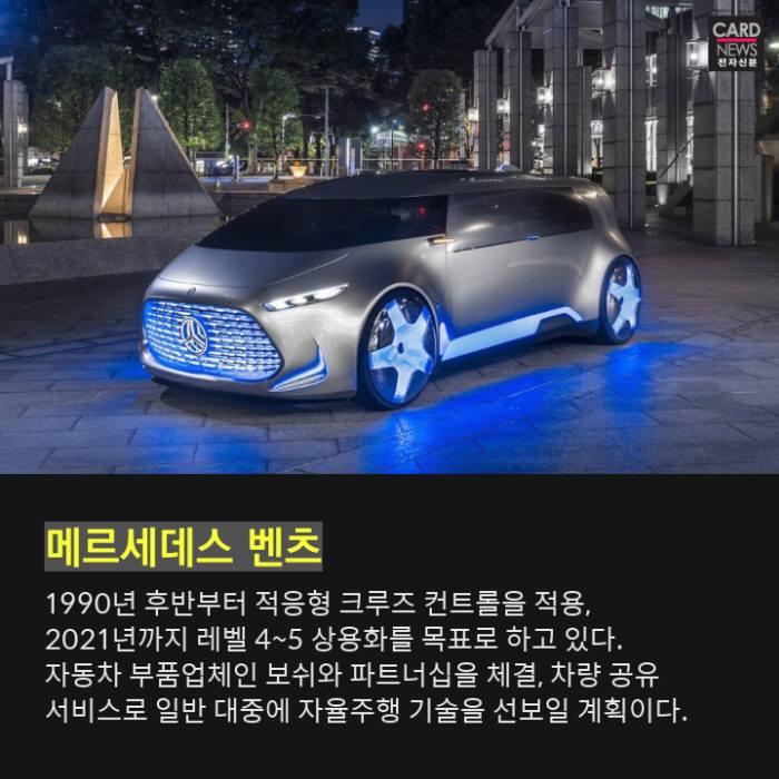 [카드뉴스]자율주행 자동차, 어디까지 왔나