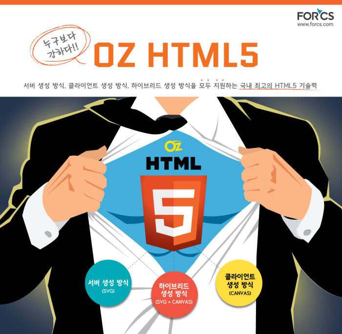 포시에스 HTML5뷰어 시장 지배력 확대