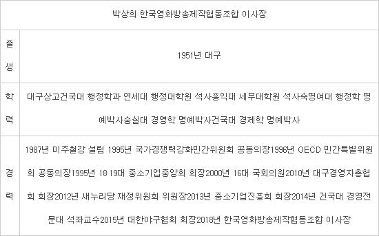 """[중기중앙회장 향해 뛴다]박상희 """"중앙회 재정자립으로 中企 제 목소리 낼 것"""""""