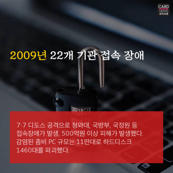 [카드뉴스]사이버공격, 홀수해 징크스 깨질까?