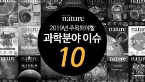 2019년 주목해야 할 과학분야 이슈 10