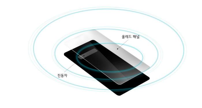 LG전자 G8 씽큐에 적용된 CSO 개념도