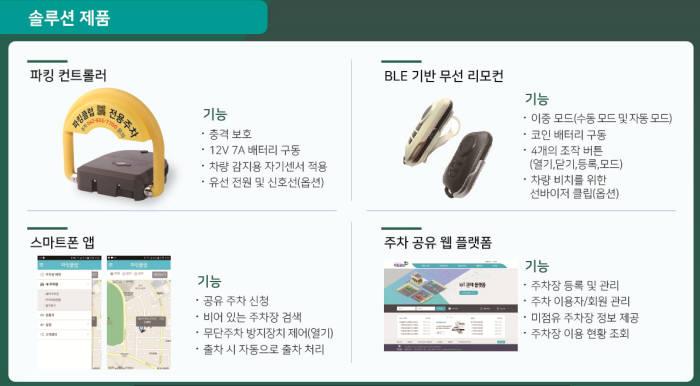 세종솔루텍, IoT 주차공유 솔루션 개발...장애인, 전기차 충전소 무단주차 원천차단