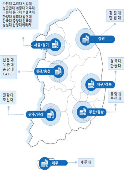 2015~2018년 선정된 전국 SW중심대학 30곳 리스트. 과학기술정보통신부 제공