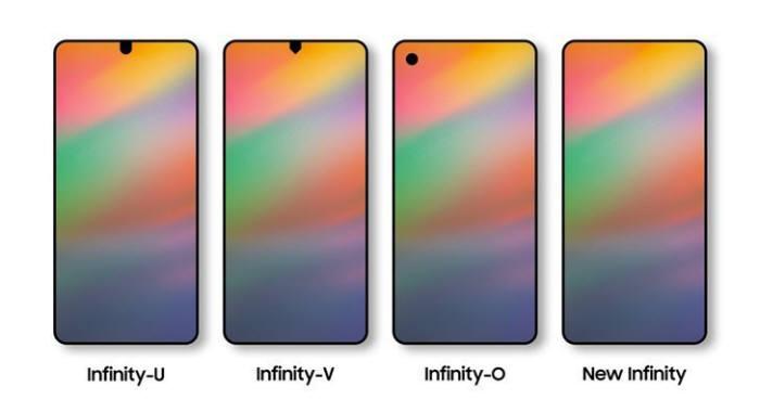(왼쪽부터)인피니티-U, 인피니티-V, 인피니티-O, 뉴 인피니티 디자인. 뉴 인피니티는 지난해 11월 열린 삼성 개발자 콘퍼런스 2018(SDC 2018)에서 거론된 바 있다. [사진=GSMARENA]