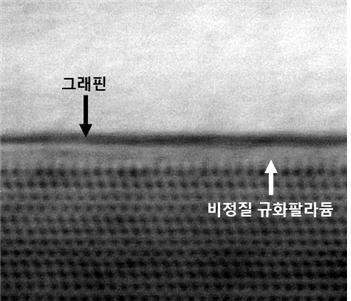 탄화규소 기판 위의 비정질 필름 위에서 제작된 단방향의 그래핀을 주사 투과 전자 현미경(Scanning transmission electron microscopy) 으로 본 그림
